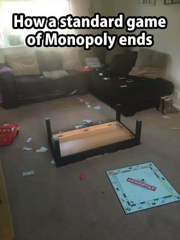 How a game ends in Monopoly