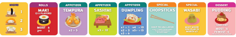 Sushi Go! Party Classic Menu