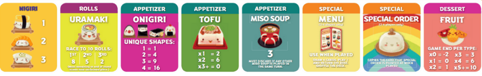 Sushi Go! Party Dinner for Two