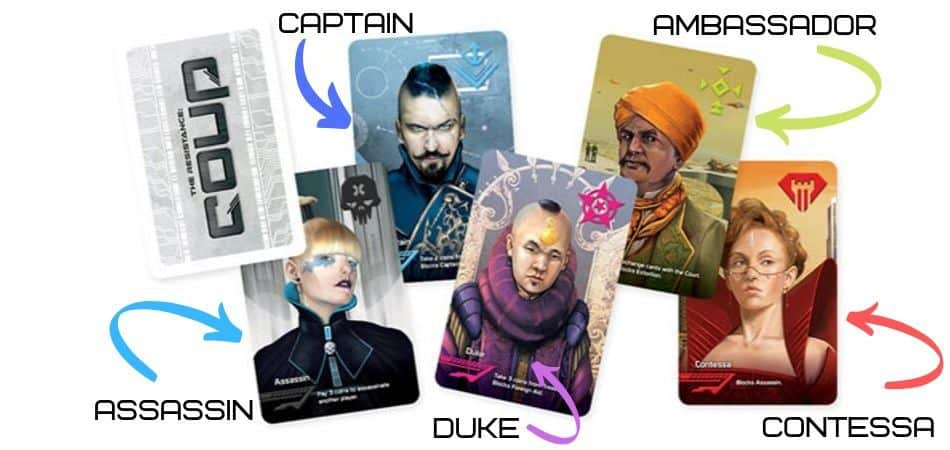Coup Card Game Characters